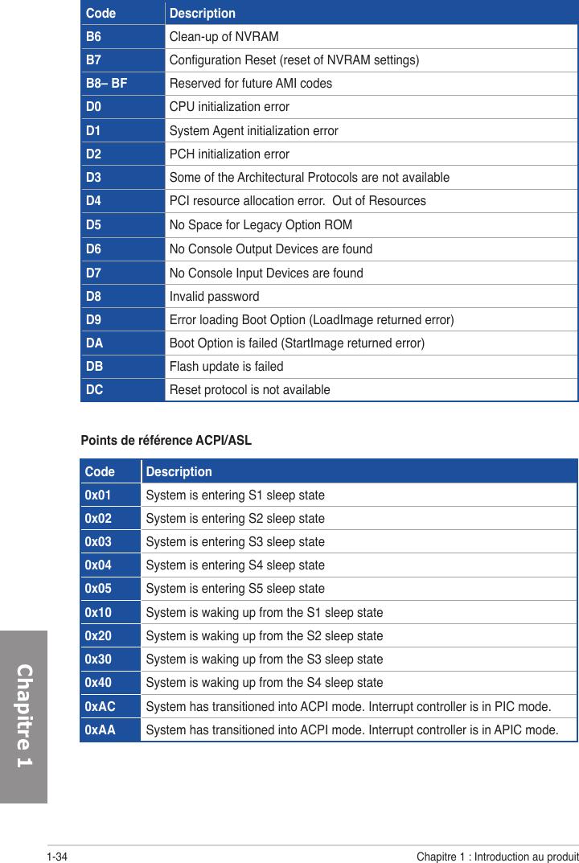 Asus Crossblade Ranger F9512 Users Manual