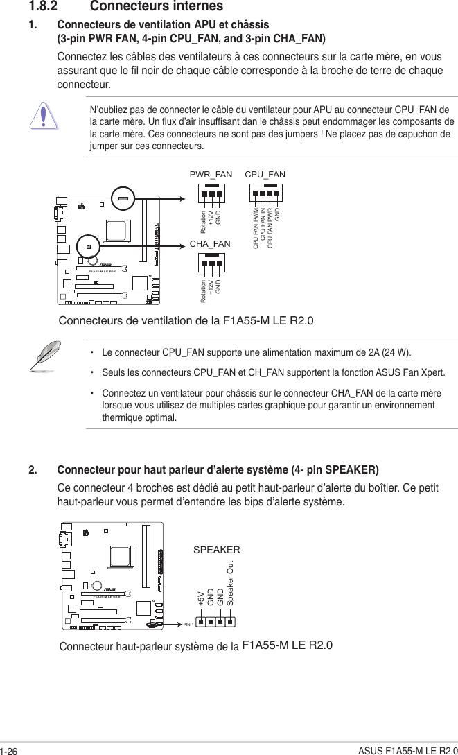 RF multiplicateur Module multiplication de fréquence 1 ~ 200 MHz B9D5