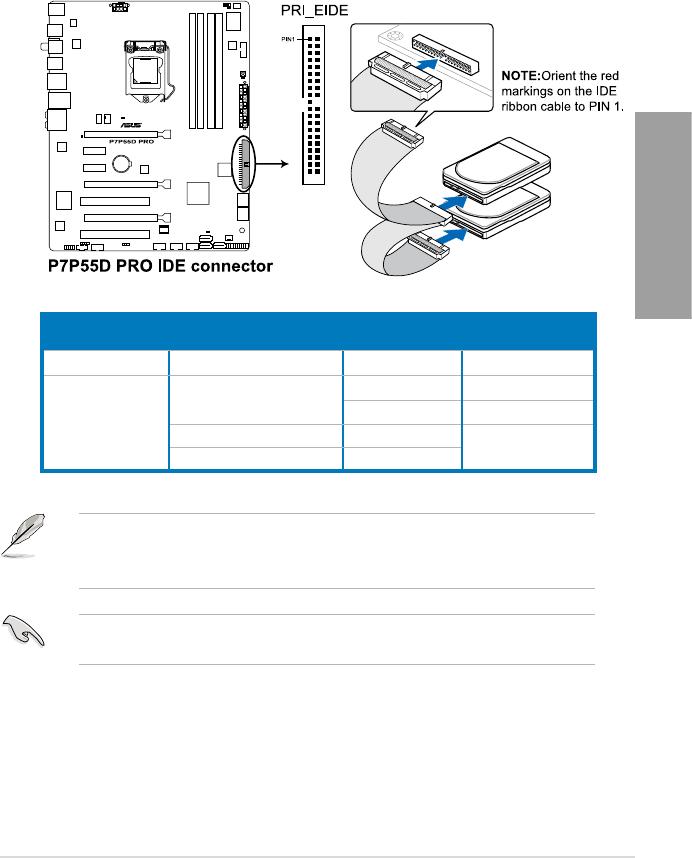 Pack of 100 12 PRE-CRIMP A1857//19 WHITE 0845250032-12-W9
