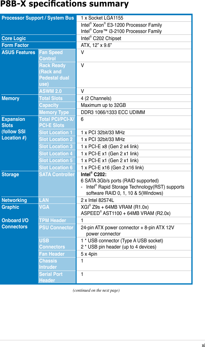 INTEL C202 CHIPSET SATA AHCI CONTROLLER DRIVER FOR WINDOWS MAC