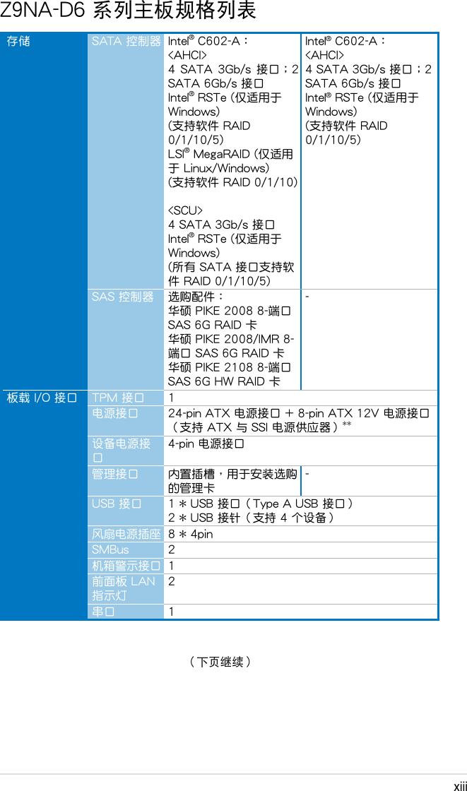 Asus Z9Na D6 C7280 Users Manual