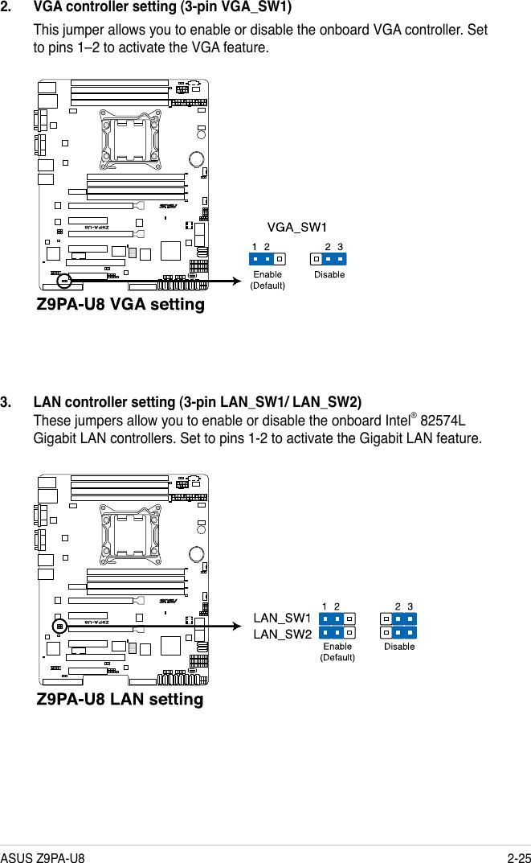 BIOS Chip ASUS Z9PA-U8