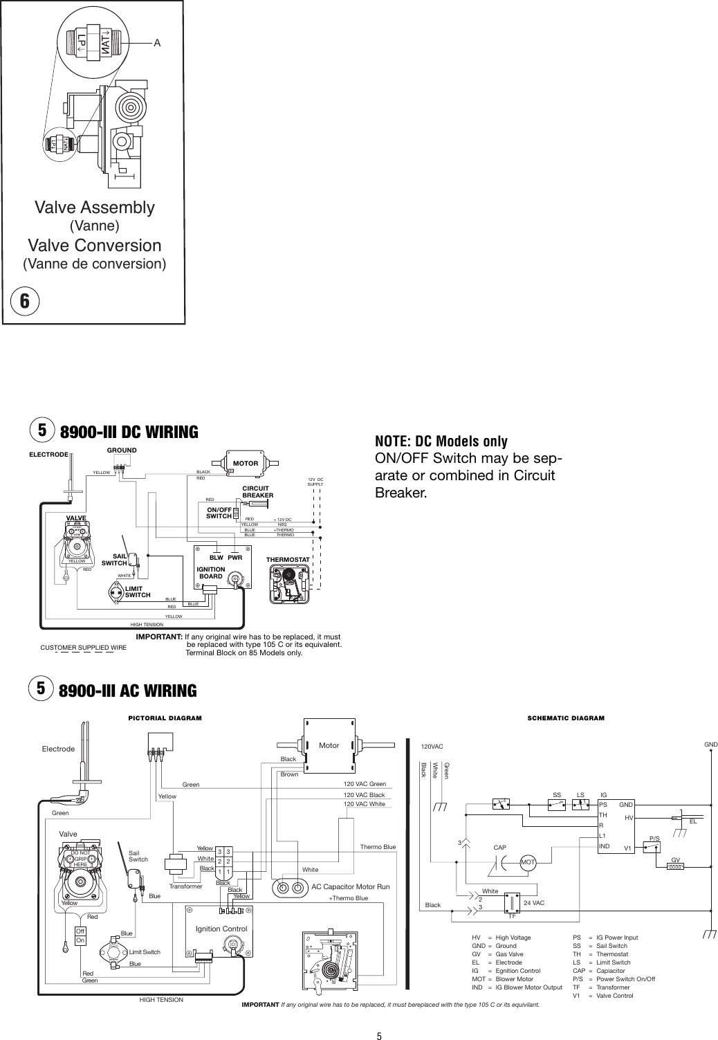 atwood mobile products hydro flame 8935 users manual  atwood thermostat set screw diagram #15