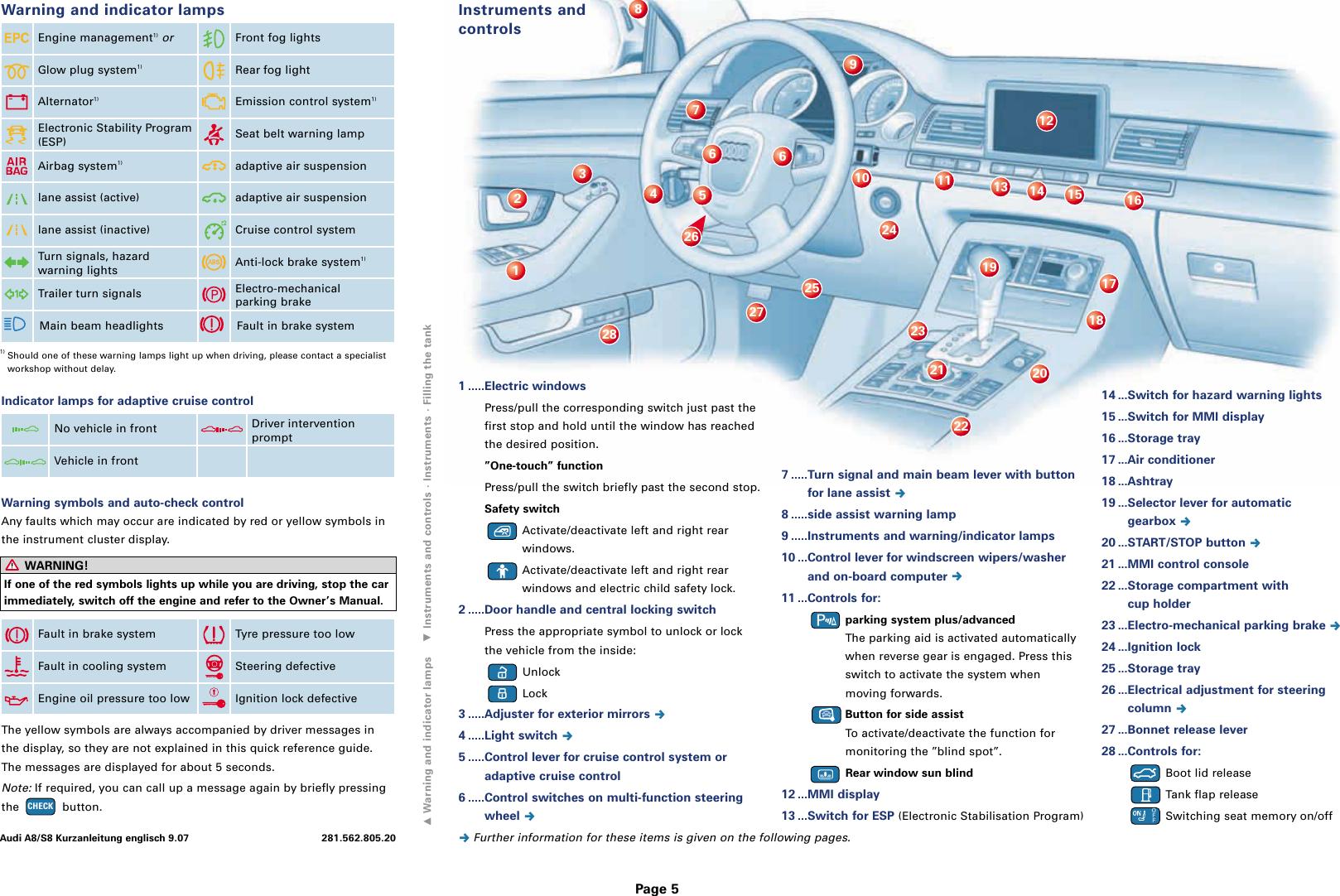 Audi A8 Users Manual