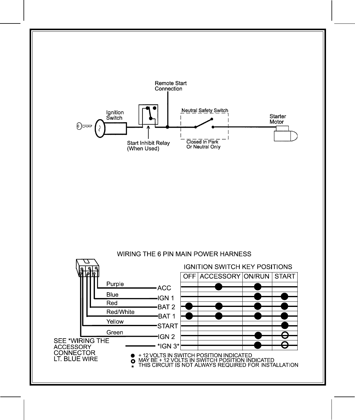 neutral safety relay wiring diagram audiovox as 9055t users manual 128 6148  audiovox as 9055t users manual 128 6148