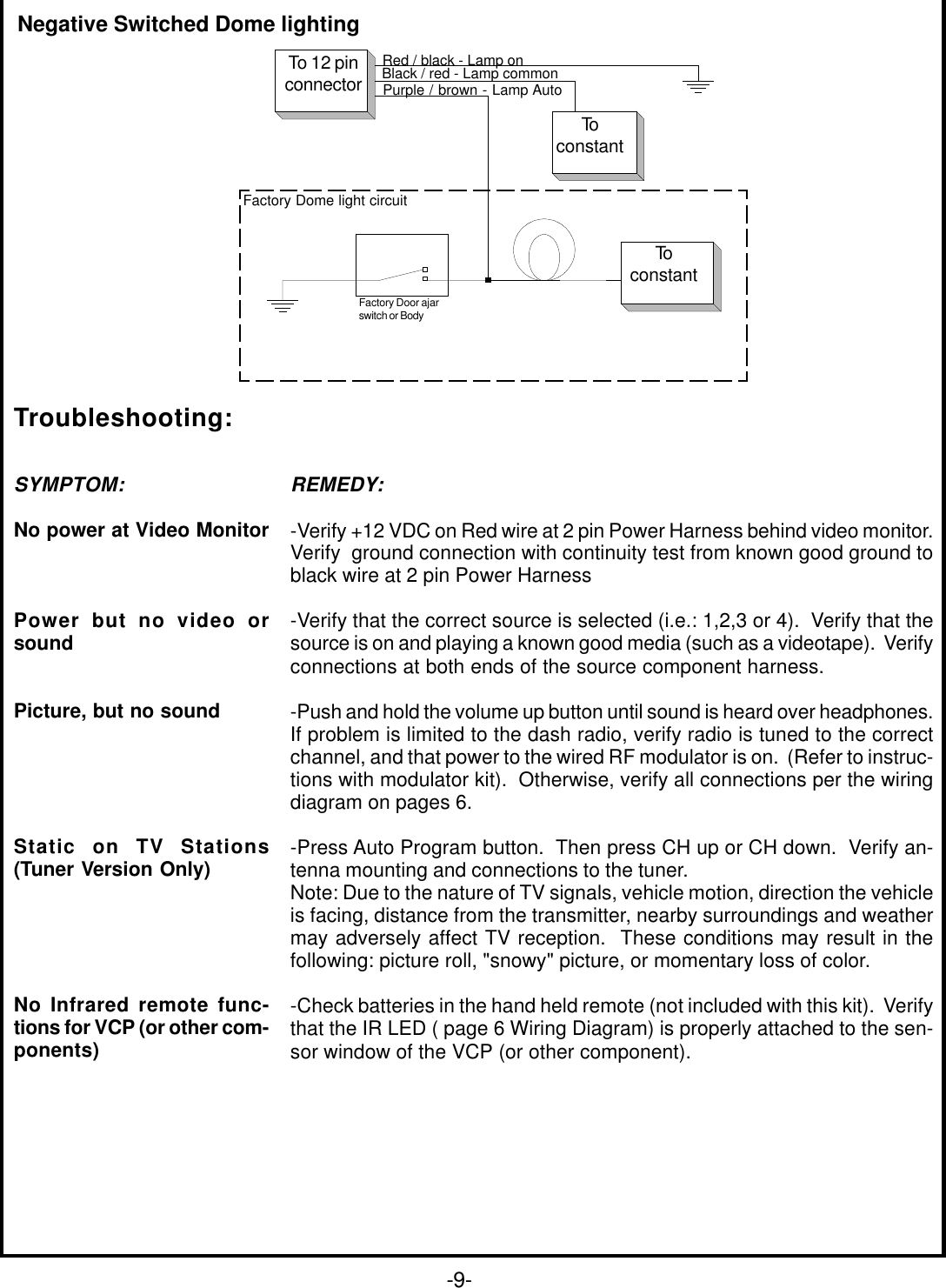 Audiovox Prov716 Prov716s Prov716p Users Manual 1285622b Keyless Entry Wiring Diagrams Page 11 Of 12