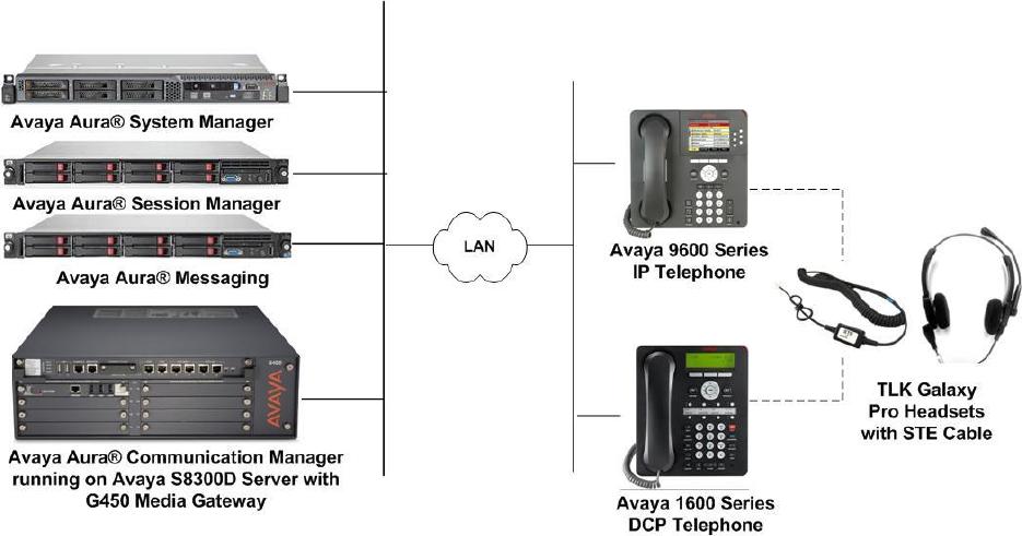 Avaya 1600 Series Ip Deskphones Application Note Notes For