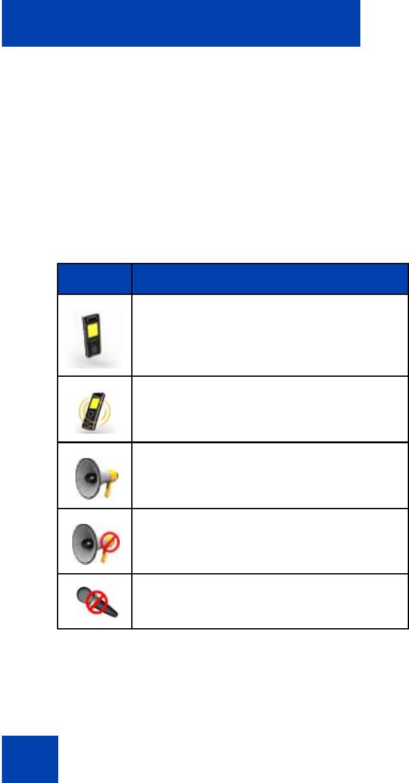 Avaya 4027 Users Manual