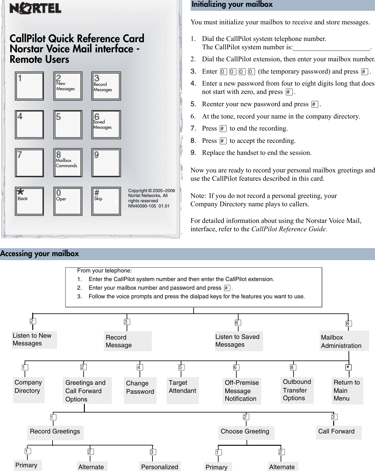 Avaya Callpilot Quick Reference Guide Card Norstar Voice