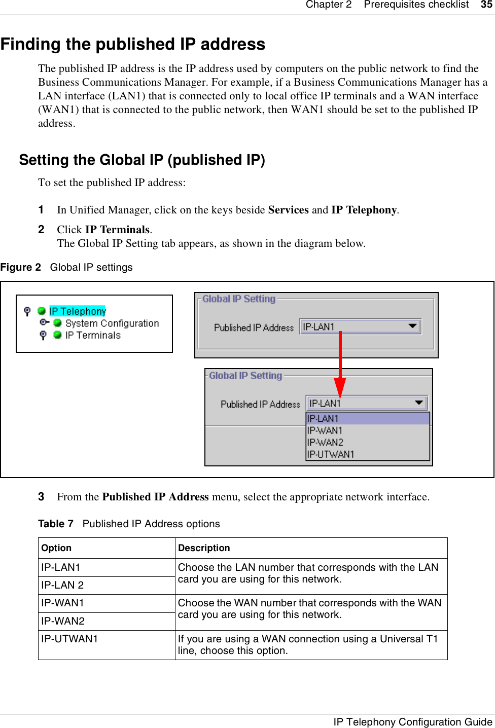 Avaya Ip Telephony Configuration Guide Configuration