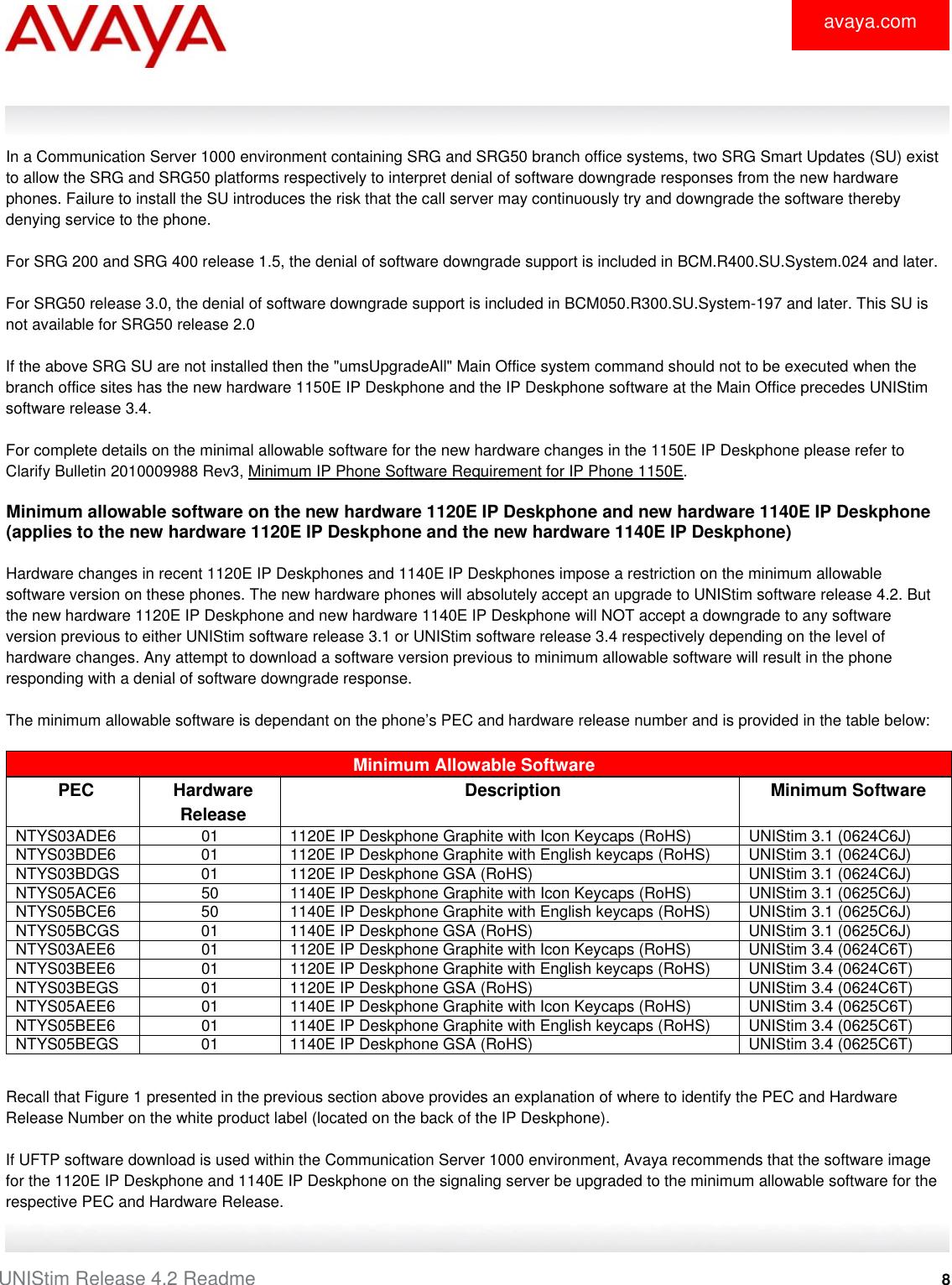 Avaya Unistim Software Release 4 2 Notice UNIStim42_Readmex