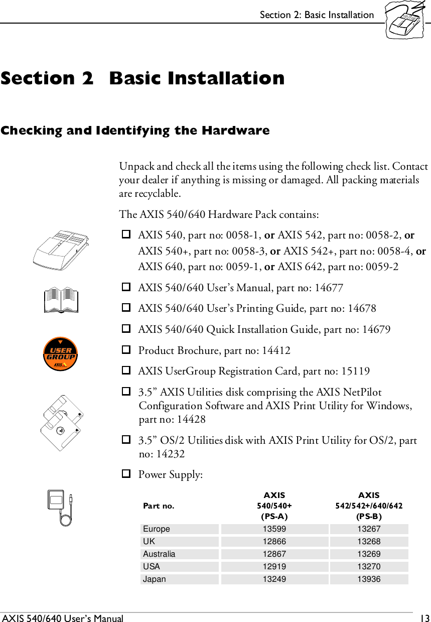 Axis Communications 540 640 Users Manual