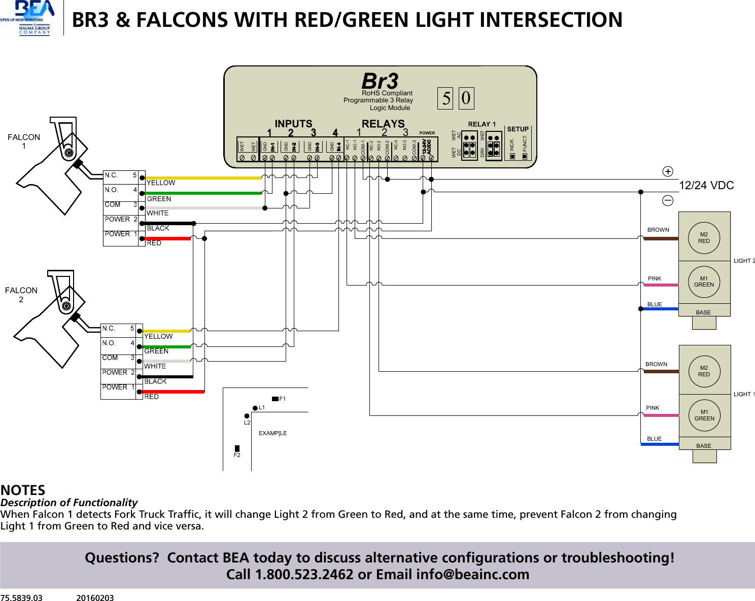 bea 75.5839.03 banner wiring diagram led signal column lights bea wiring diagrams #1