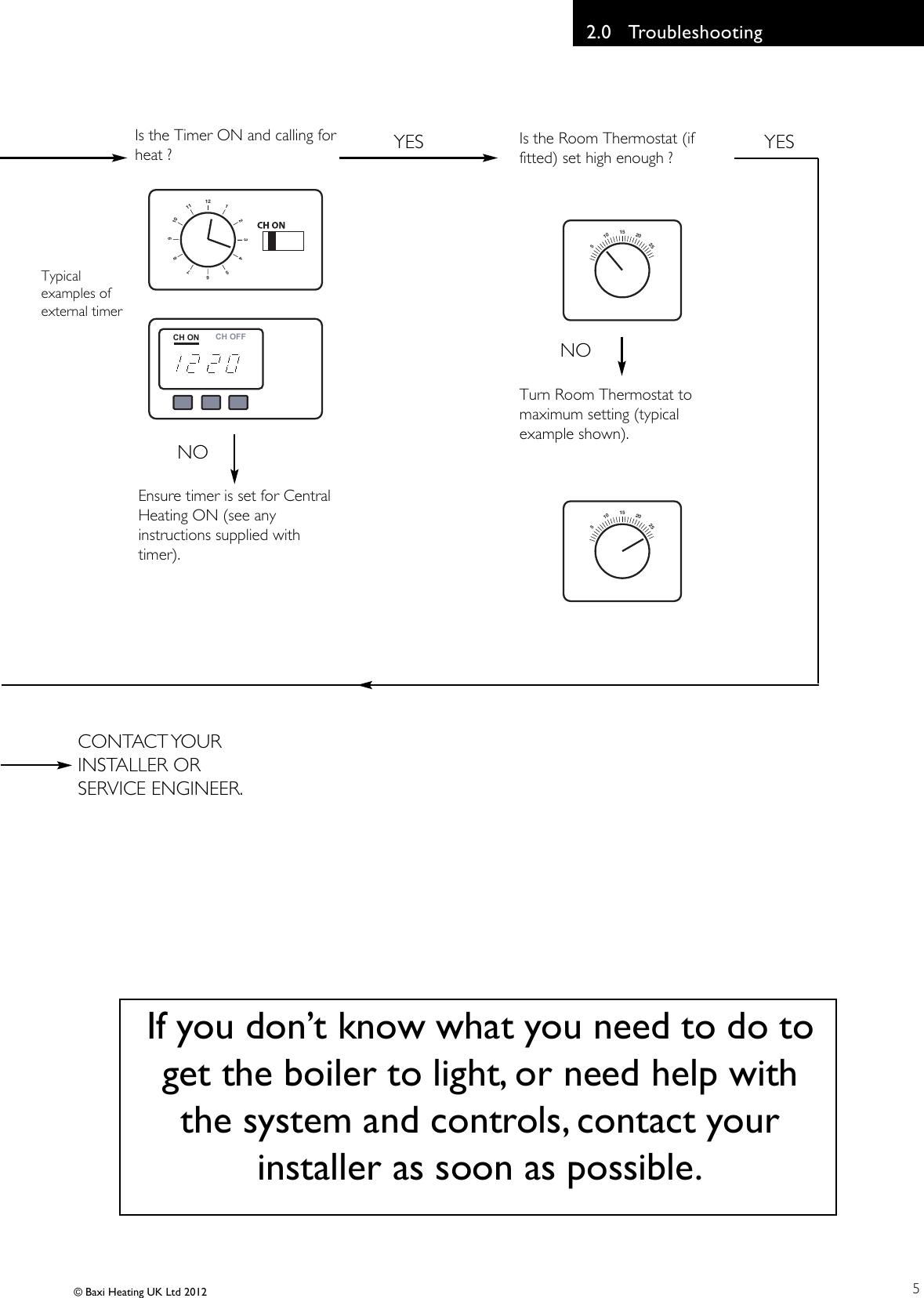 Baxi potterton promax combi 24 he plus a users manual 5114443 user page 5 of 12 baxi potterton baxi potterton promax combi asfbconference2016 Images