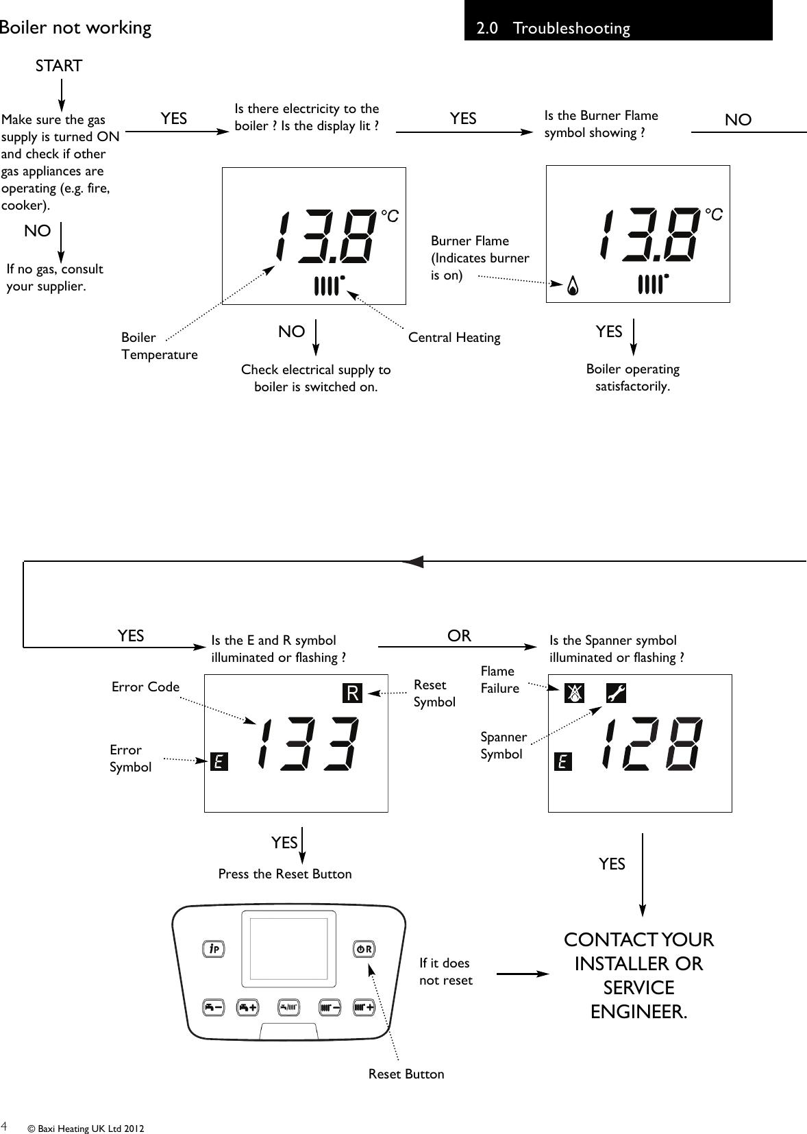 Megaflo Wiring Diagram Y Plan