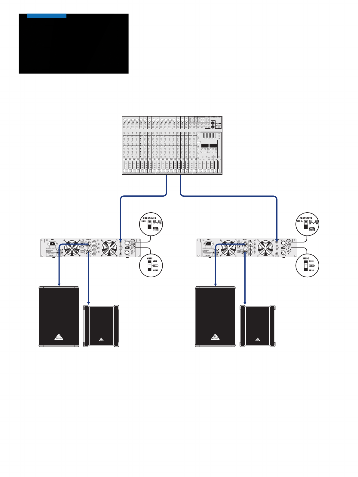 Behringer Europower Epx2800 Brochure Epx 4000 Crossover Wiring Diagram Page 4 Of 5