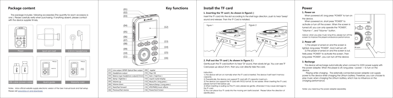 Beijing Infomedia Electronic Technology Paw5000 Digital Audio Player Electronics 02 08 12 User Manual