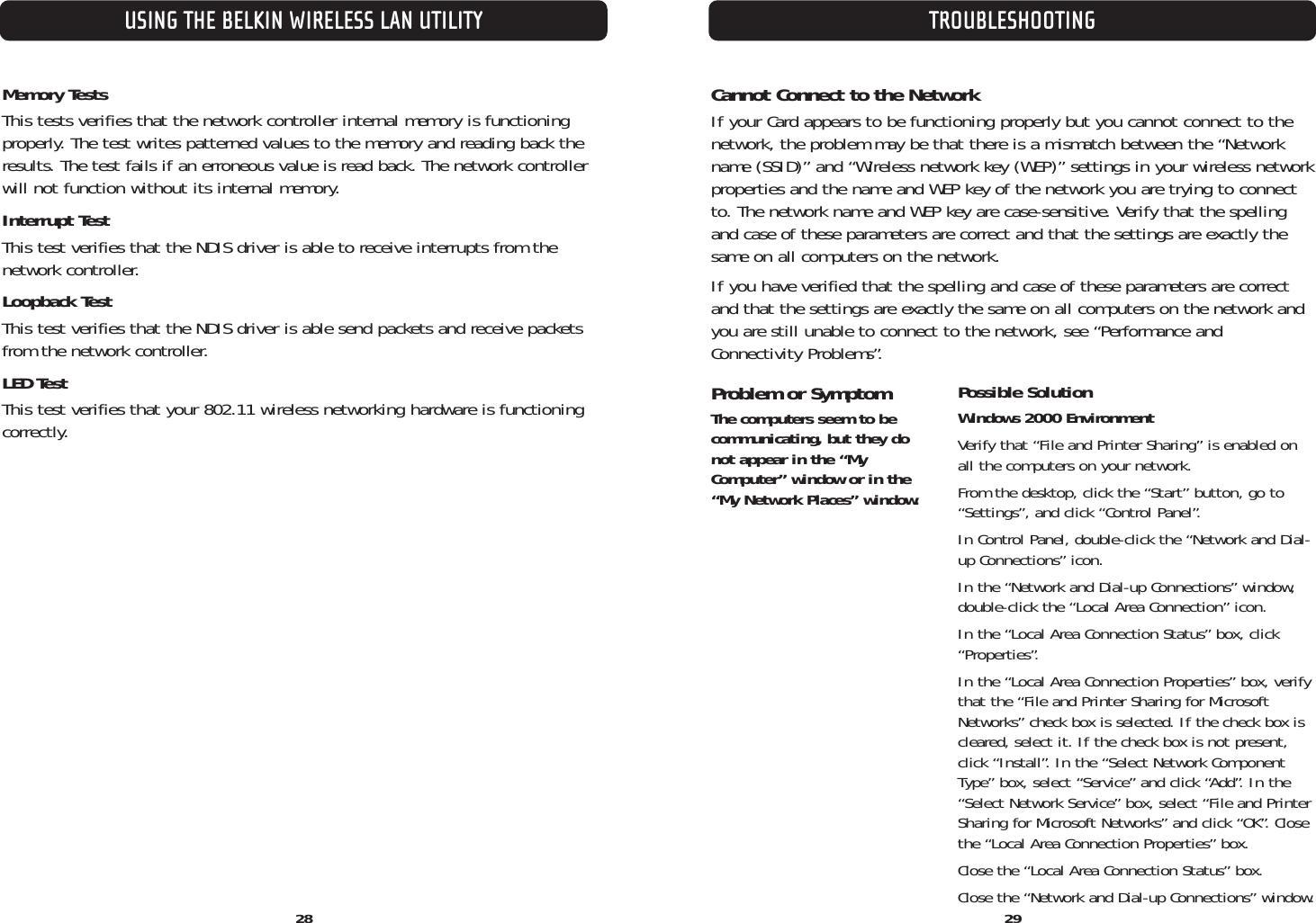 Belkin Default Wifi Password List