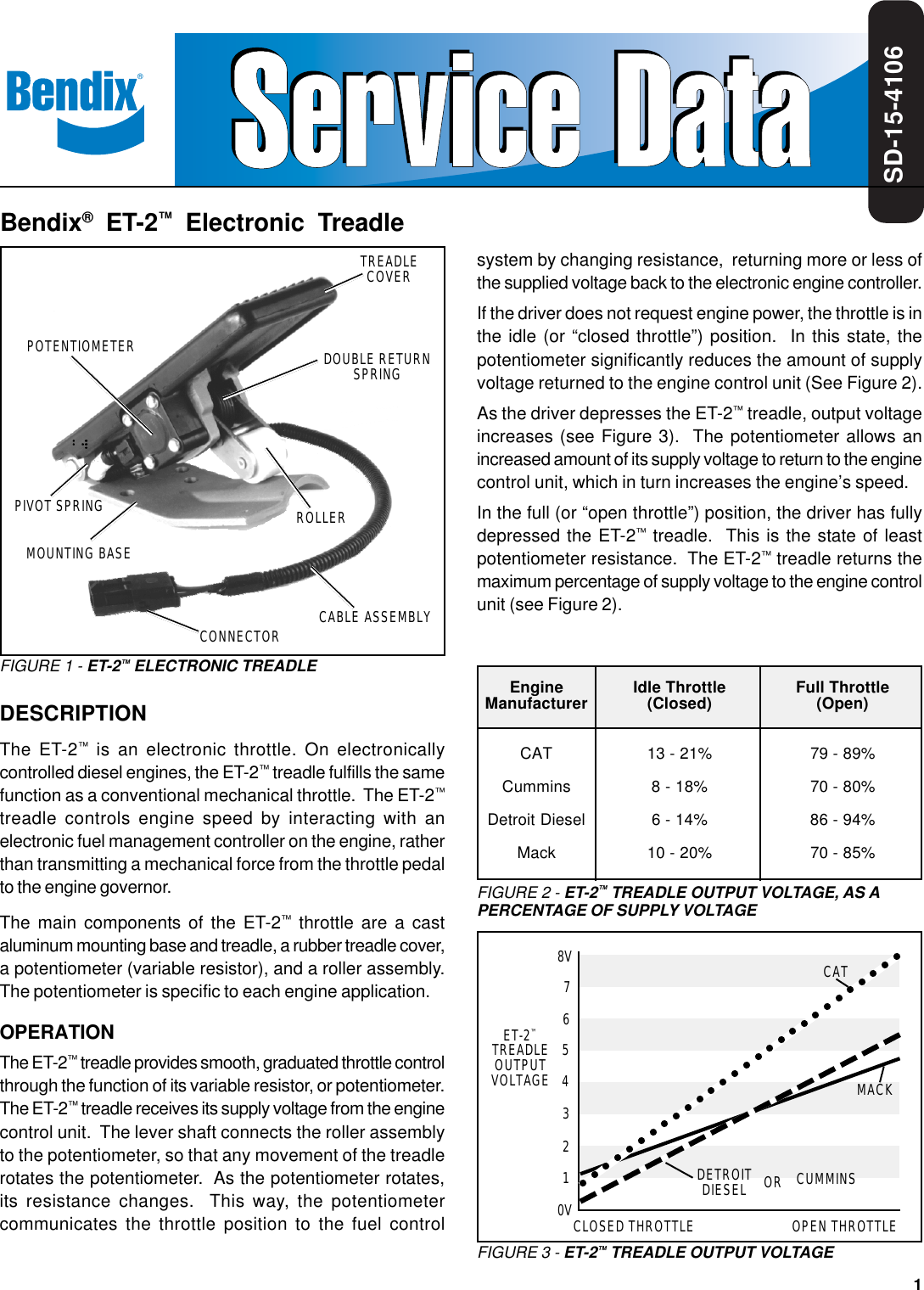 Bendix Bw1650 Users Manual SD154106