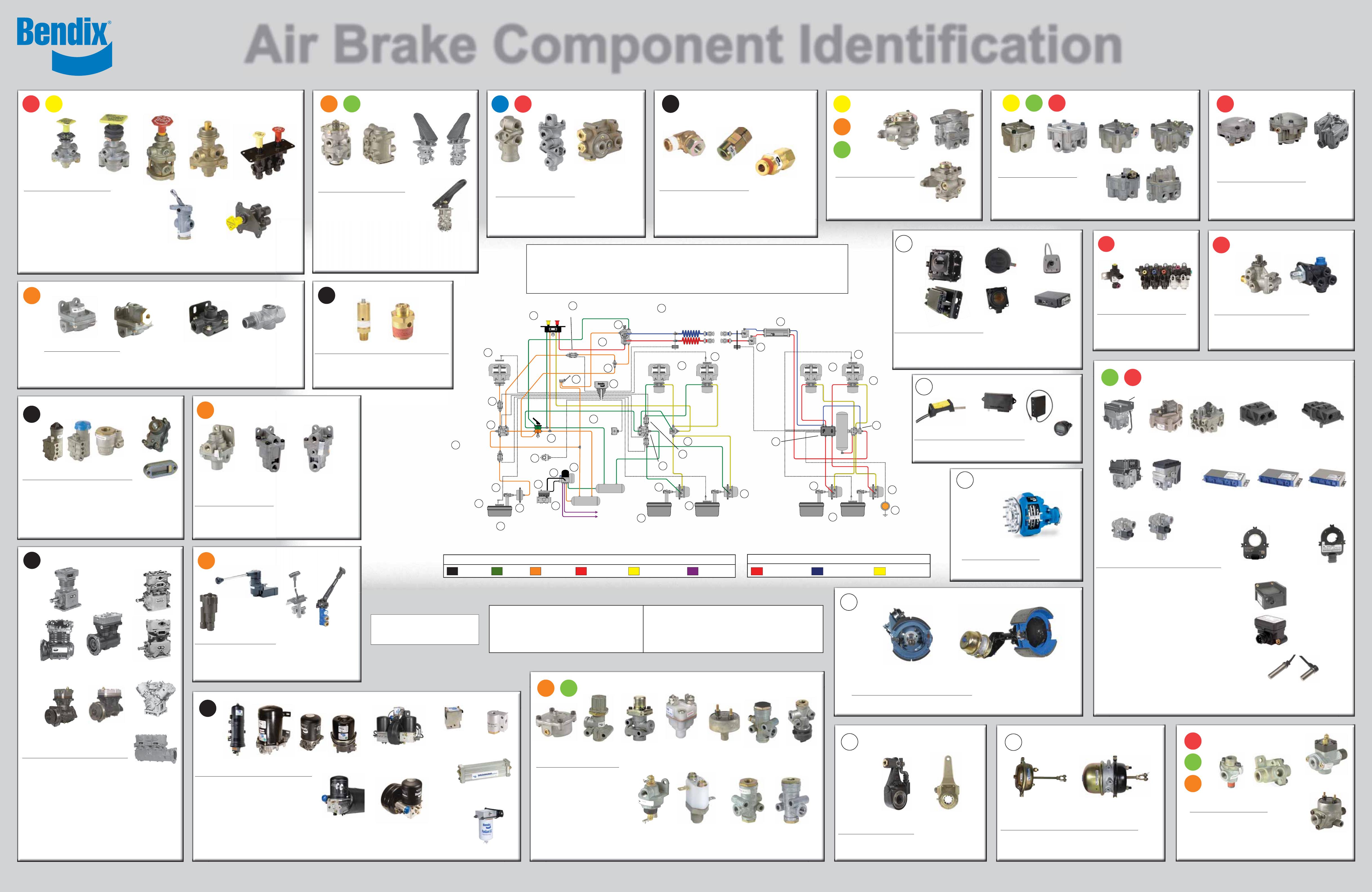 2 1 3 North American Air Brake System Manual Guide