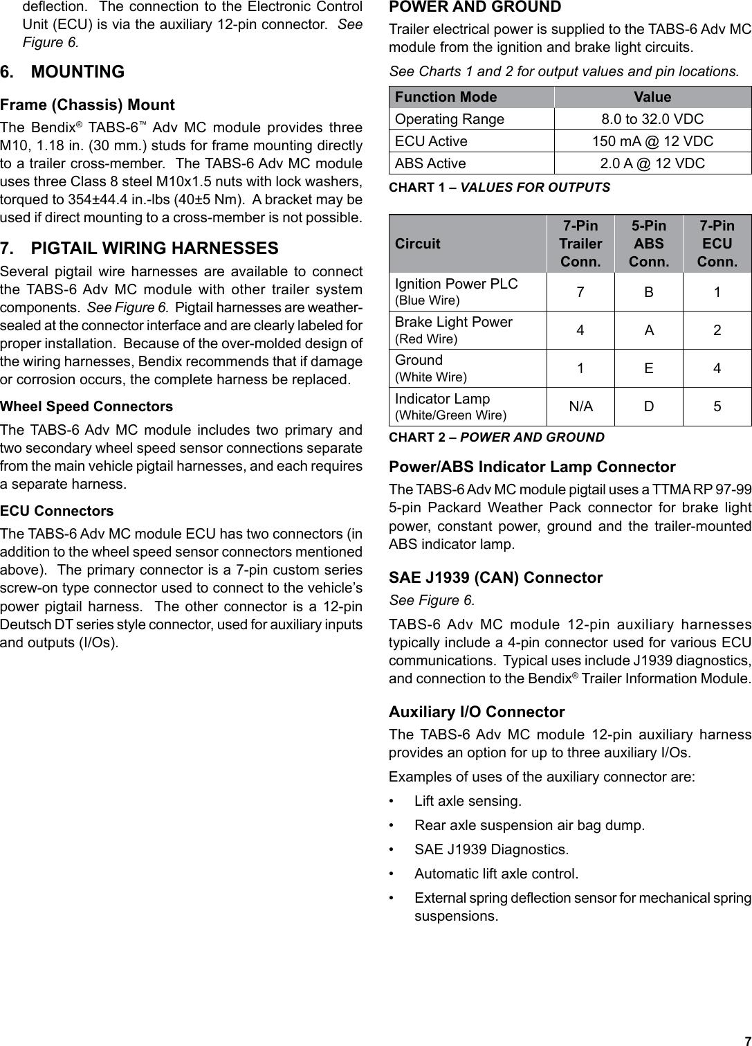 Bendix Bw2726 Users Manual on