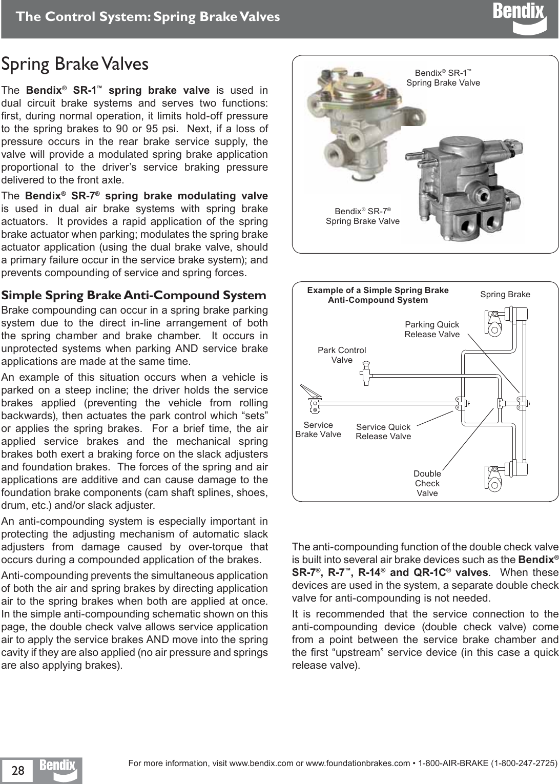 Bendix Bw5057 Users Manual