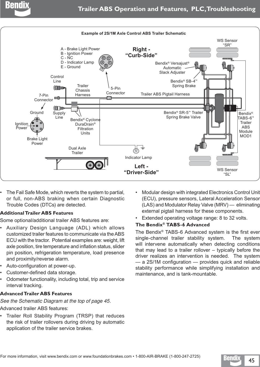 Bendix Bw5057 Users Manual