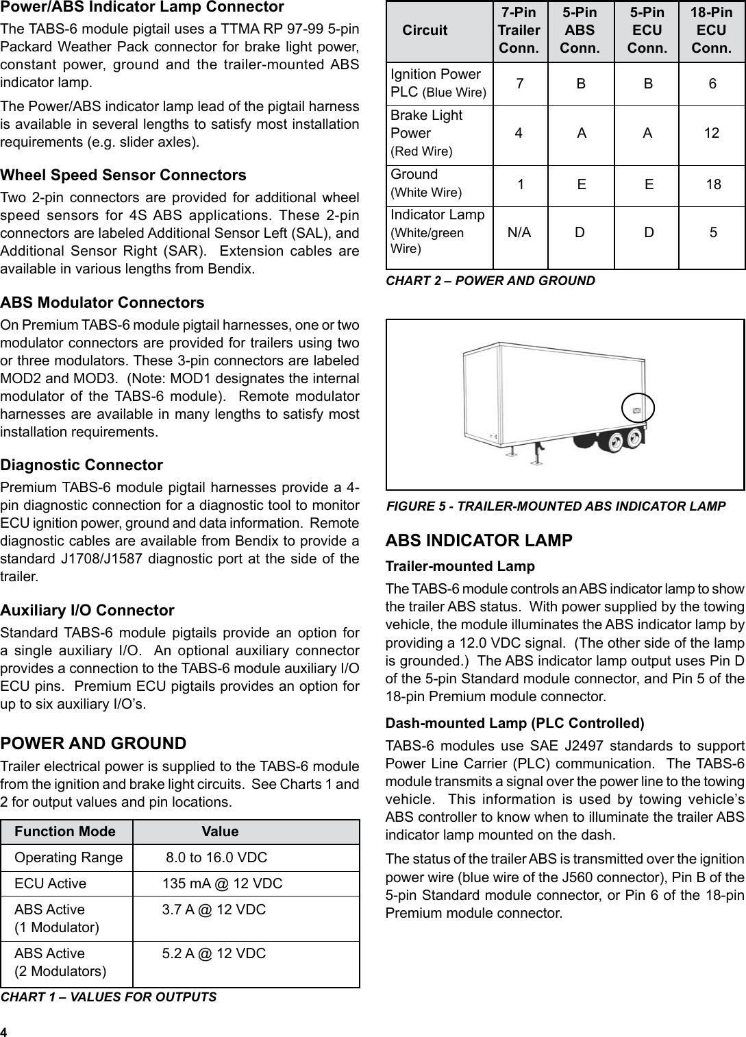 J1587 Wiring Diagram | Wiring Diagram
