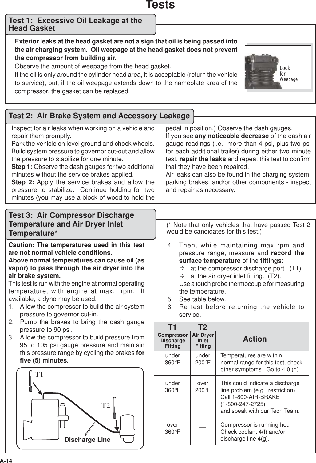 Bendix Tu Flo 550 Compressor Users Manual ManualsLib Makes It Easy