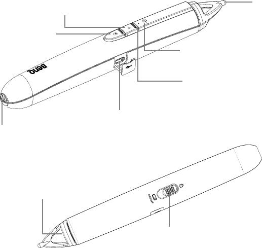 Benq Projector Accessories Mp780 St Users Manual Mx750780st En