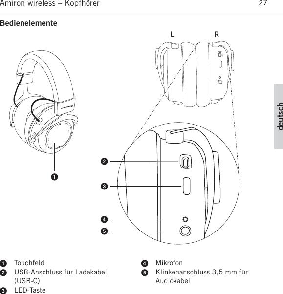 beyerdynamic amiron bluetooth headset user manual man amiron wireless en de fr es jp ko zh layout 1
