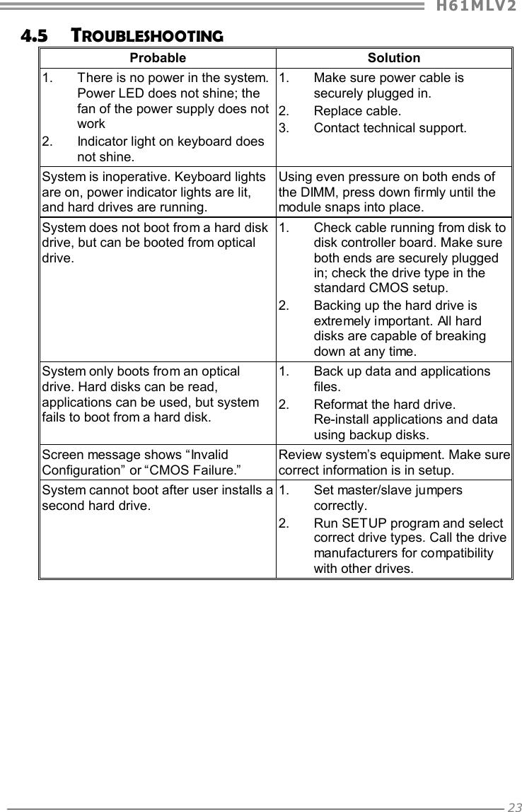 Biostar H61Mlv2 Owners Manual IH61W MHS_120524