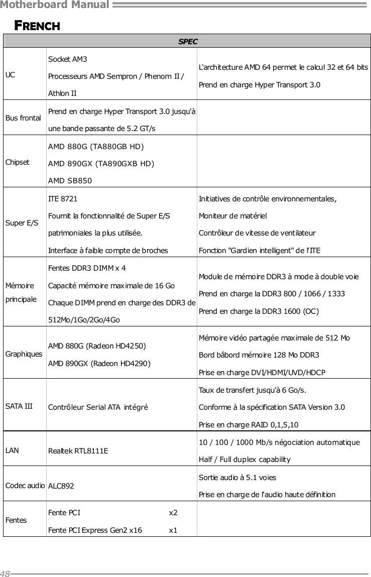 Biostar Ta890Gxb Hd Owners Manual A88PC M3T & A88GC M3T_100318