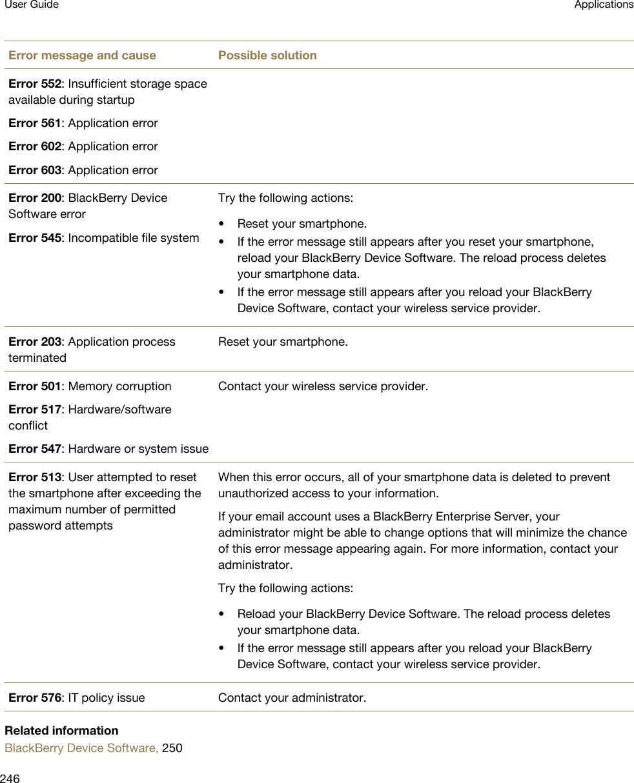 Blackberry Porsche Design P9981 V7 1 User Guide