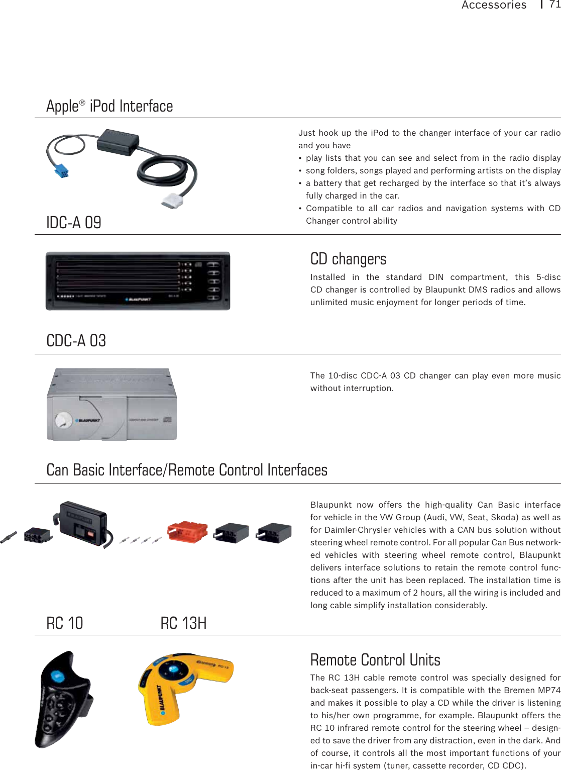Blaupunkt Car Multimedia Users Manual