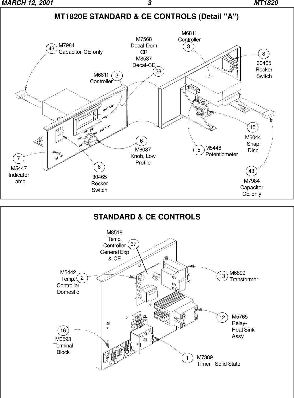blodgett mark v wiring diagram blodgett commercial convection ovens blodgett mark v wiring diagram wiring diagram mt1820e blodgett oven basic guide wiring diagram \\u2022 blodgett pizza oven parts manual