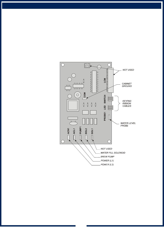 Bloomfield 420 Users Manual 686 Horizon 0420 Om