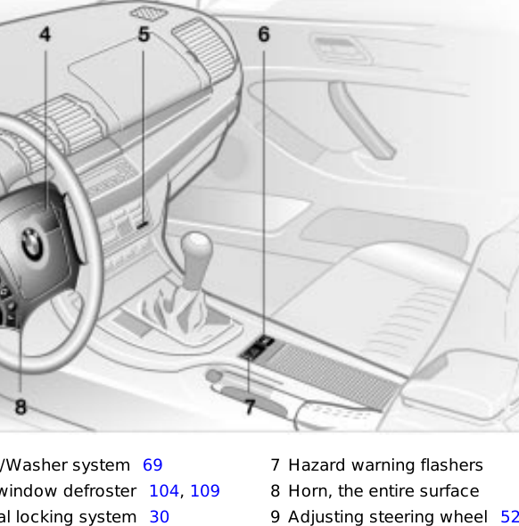 Bmw X5 2002 Owners Manual ManualsLib Makes It Easy To Find