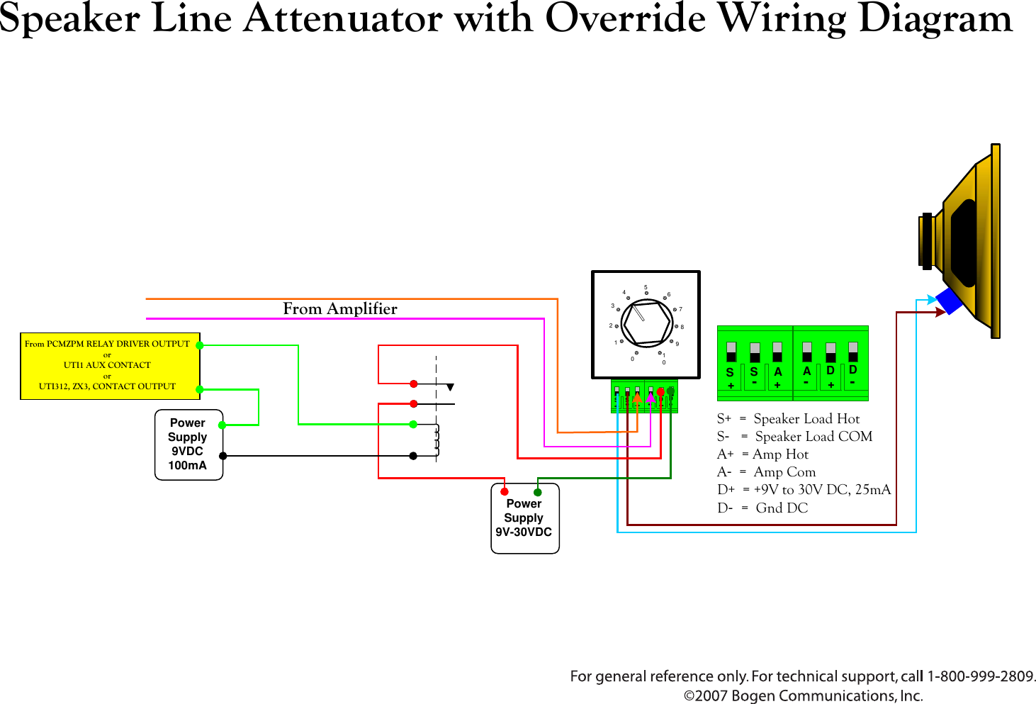 Bogen Speaker Line Attenuator Uti1 Aux Users Manual With Override Wiring  DiagramUserManual.wiki
