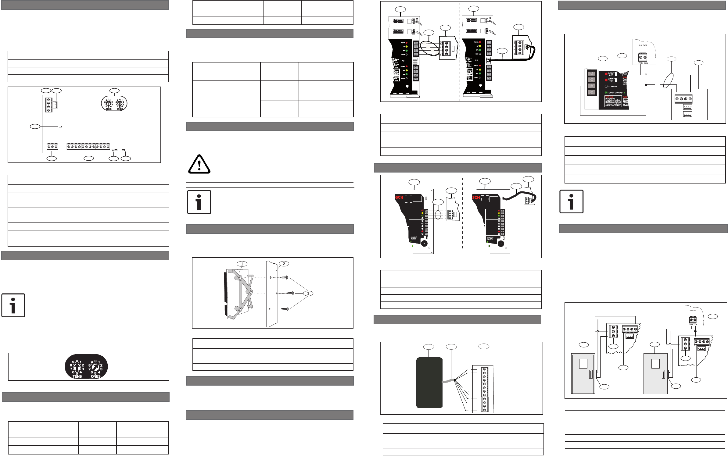 Bosch Installation Manual B901 In Guide En US 18582745355