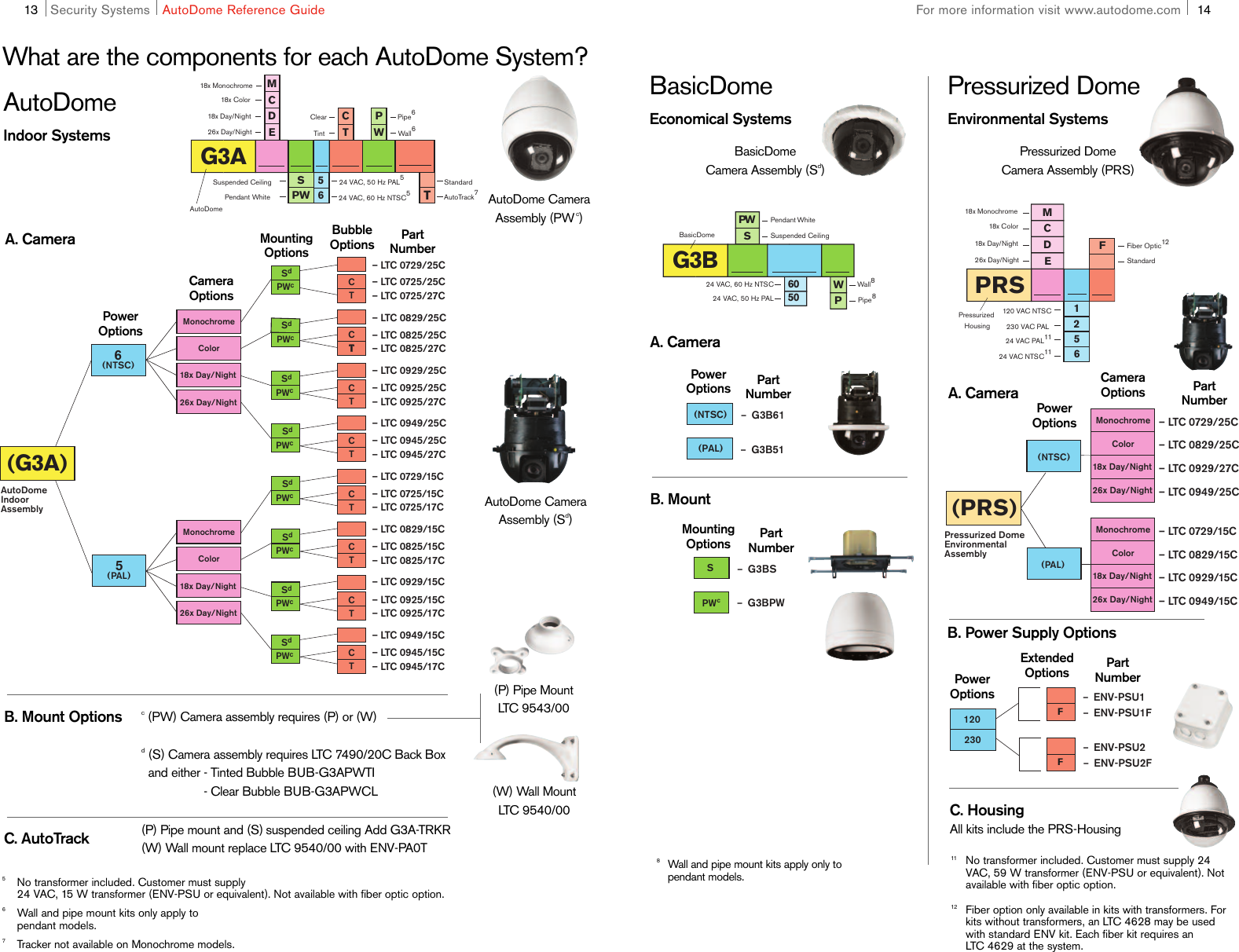 Boschhome bosch appliances security camera f01u002316c users manual page 8 of 12 boschhome boschhome bosch appliances security camera cheapraybanclubmaster Image collections