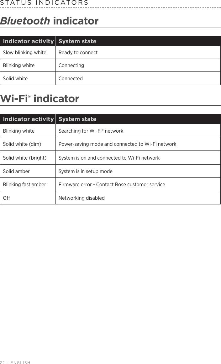 Bose 774339 Og Soundtouch Wireless Link Adapter Acc En