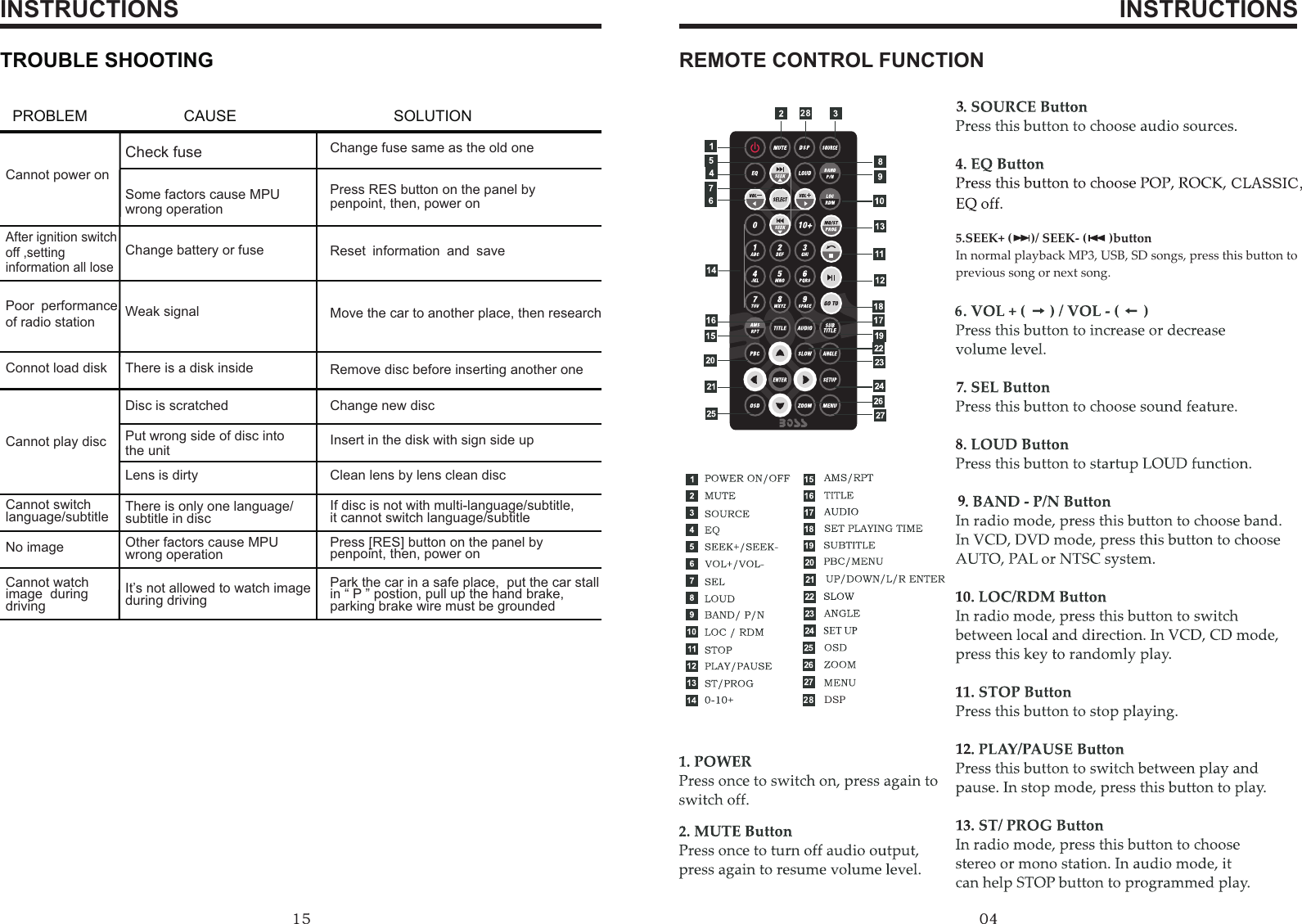 Boss Stereo Wiring Diagram Blog About Diagrams Car Cd Player Bv9555 Harness Auto Electrical Amplifier Bv9976