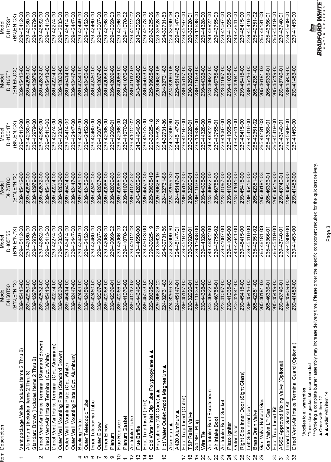 Bradford White Corp Dh1504t Users Manual Parts List Water Heater Wiring Diagram Page 3 Of 8