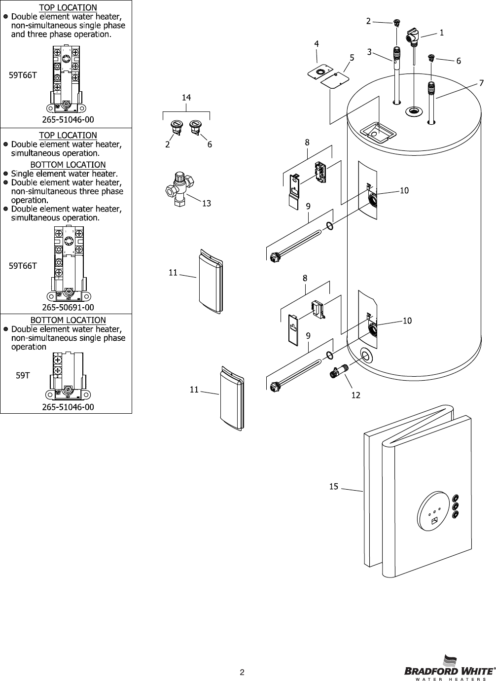 Residential Wiring Guide - Professional User Manual EBooks •