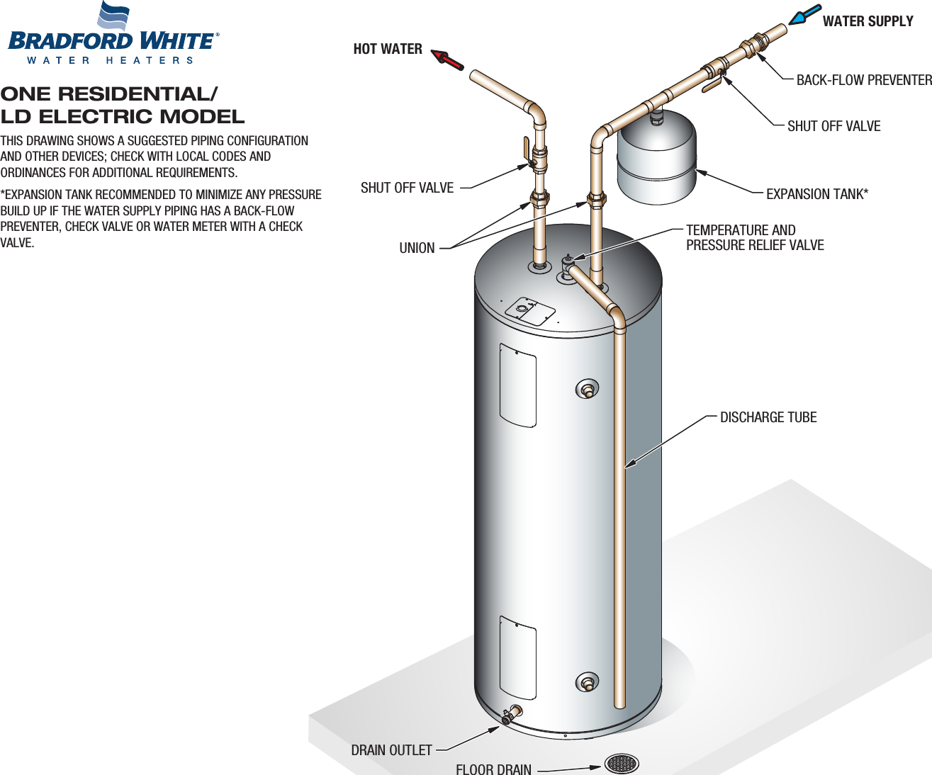 Bradfordwhite Piping Diagram Residential Electric Upright Single Water  Heater With Top Connections M280R6 1E0 User ManualUserManual.wiki