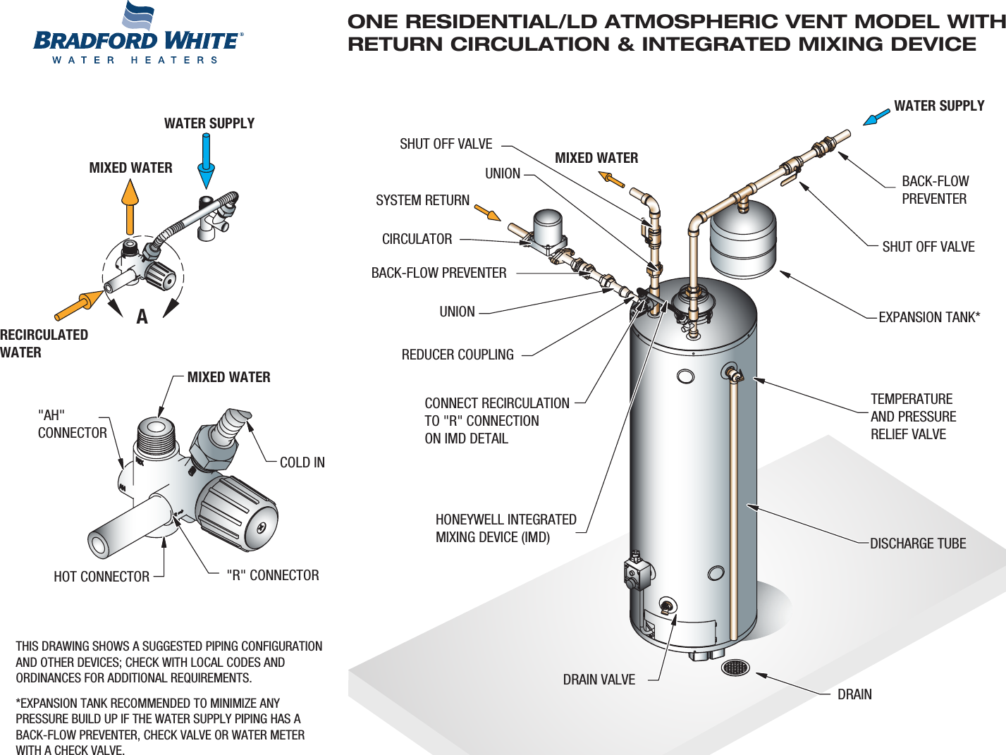 Bradfordwhite Piping Diagram Residential Gas With Integrated Mixing Device  Honeywell Imd Single Water Heater And Return Circulation  33403_GX__WITH_HONEYWELL_MIXING_DEVICE_AND_RETURN_CIRCULATION User ManualUserManual.wiki