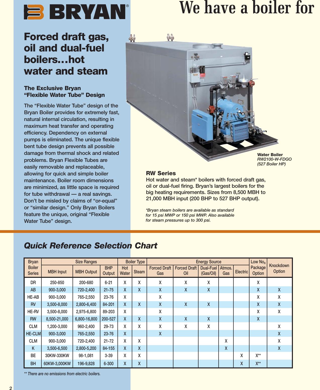 Bryan Boilers Flexible Water Tube Users Manual Bys7814 Full Line ...
