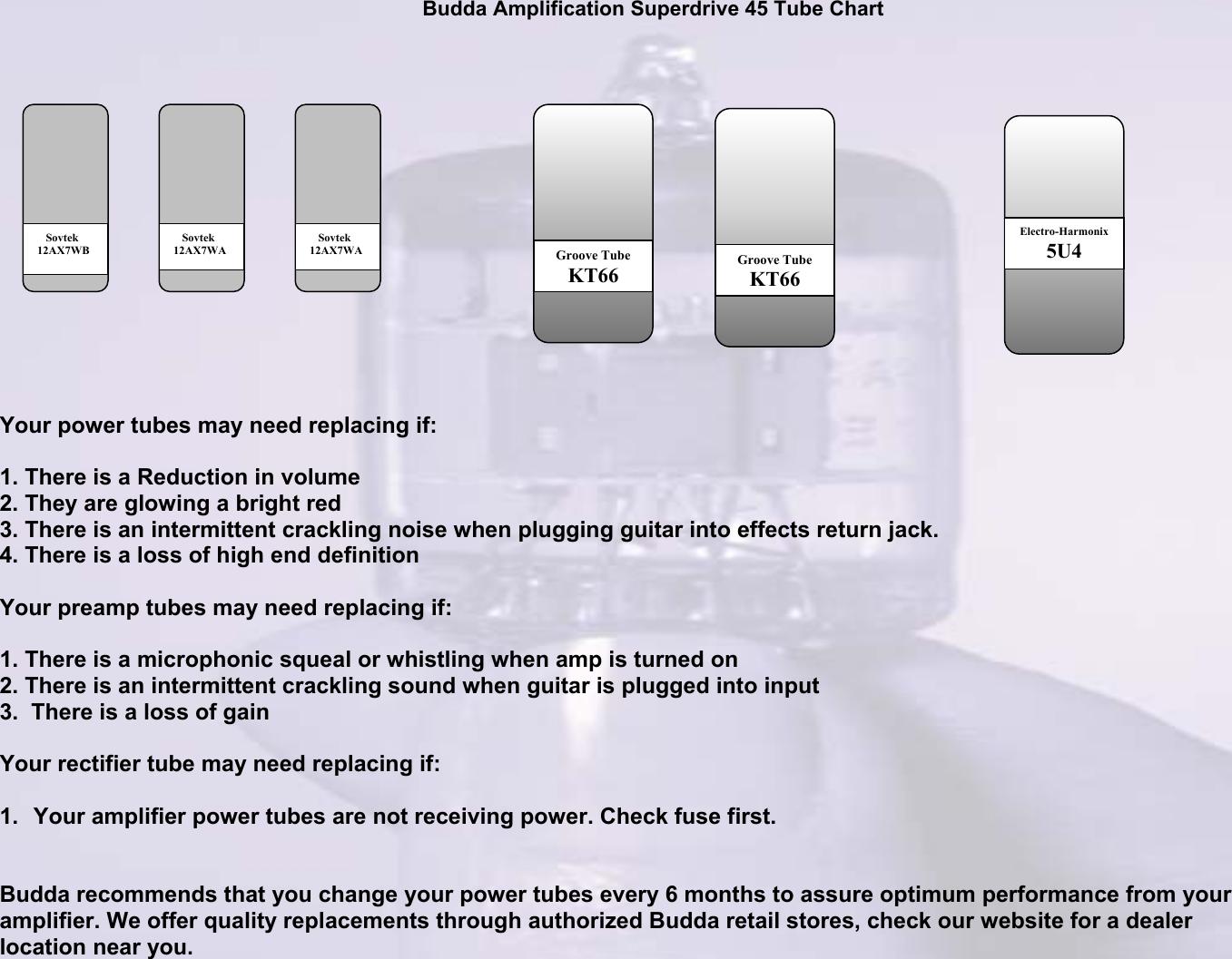 Budda 12Ax7Wb Users Manual Superdrive Series II Tube Chart