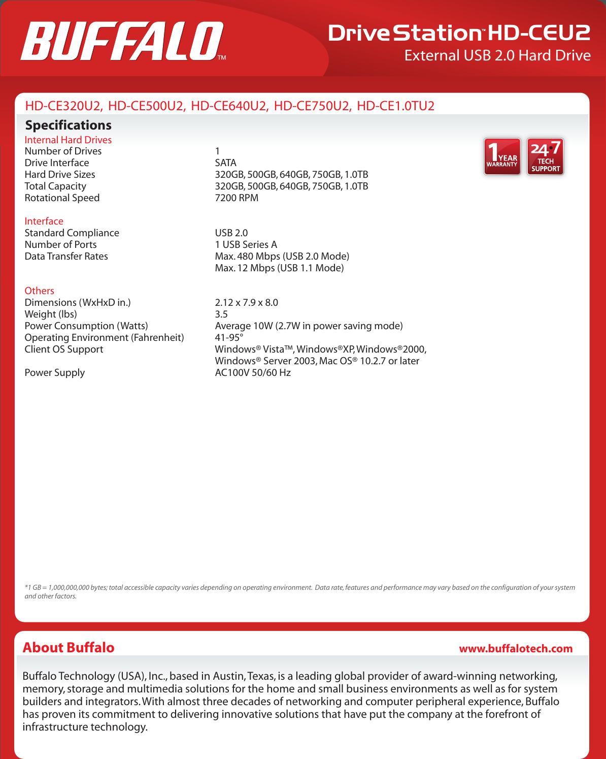 Buffalo Technology Drivestation Hd Ceu2 Users Manual Datasheet side01
